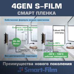 Смарт пленка S-Film 4-го поколения (Белая)